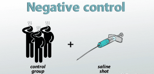 Negative Control: A Tool for Detecting Bias in Observational Studies