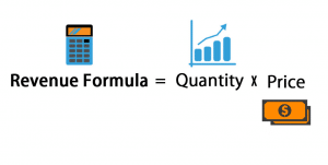 What Is the Relationship Between Marginal Revenue and Total Revenue?