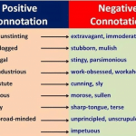 What is Negative Connotation? – Definition & Examples