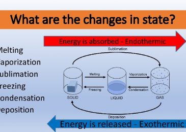 Is Sublimation Endothermic Or Exothermic Process?